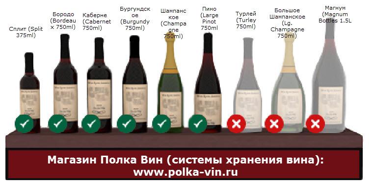 Какие бутылки вина помещаются на полку.jpg
